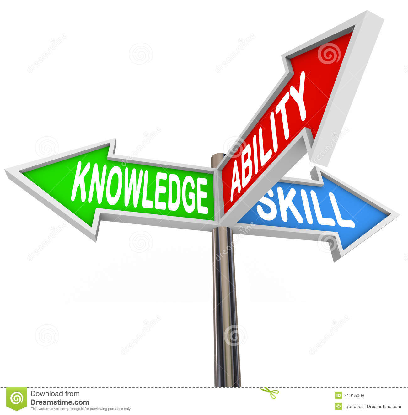 knowledge skills ability Job knowledge tests job knowledge  above and beyond the validity provided by general cognitive ability tests customized job knowledge tests have been shown to.
